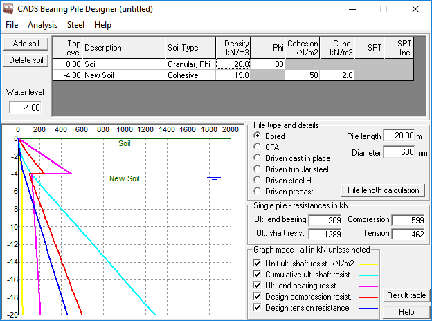 Main Window Results Layout