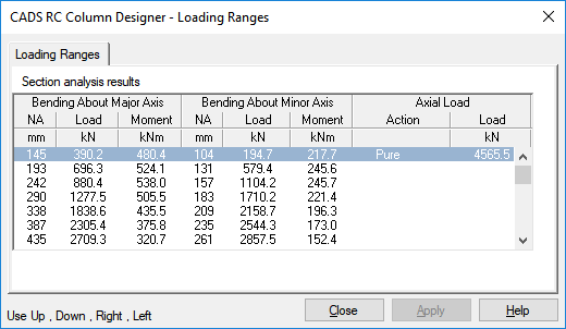 Results - Loading Ranges