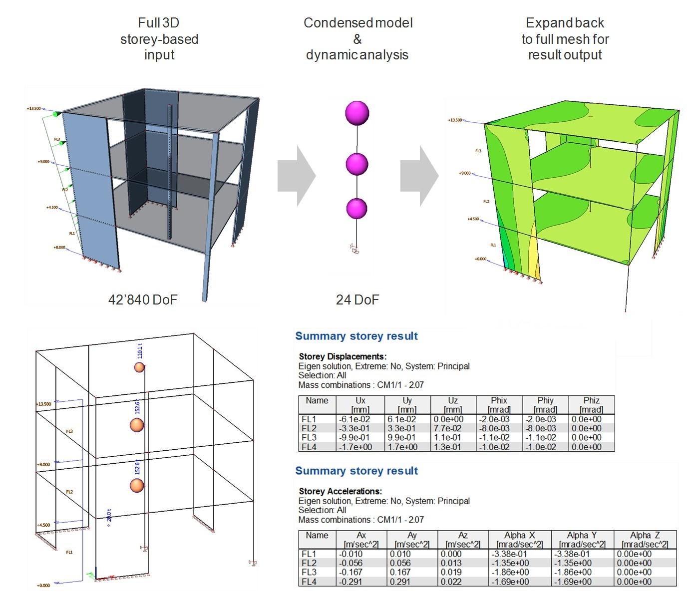 SCIA Engineer multi-material BIM modelling, analysis - CADS UK