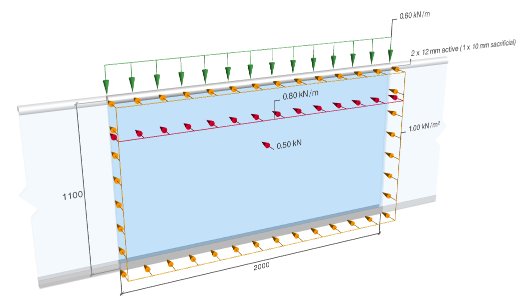 Applied Loads On 3D Balustrade Model