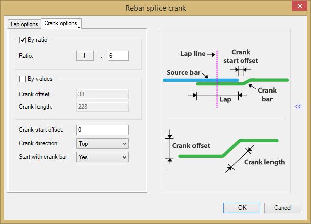 Rebar Splice Crank