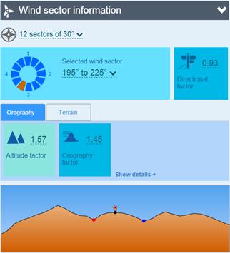 VelVenti - Wind sector information