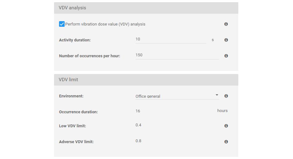VDV analysis