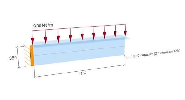 Glass fin model
