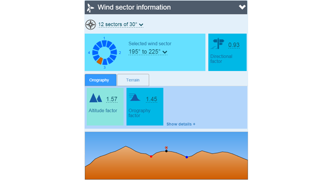 Wind sector information