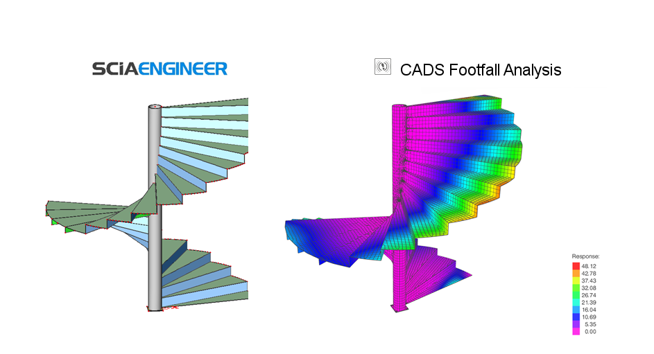 Staircase imported from SCIA Engineer to CADS Footfall Analysis