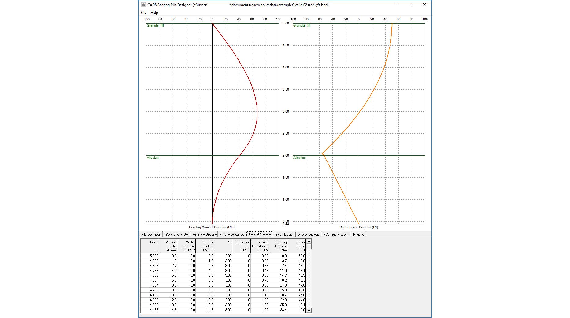 Bearing pile analysis results