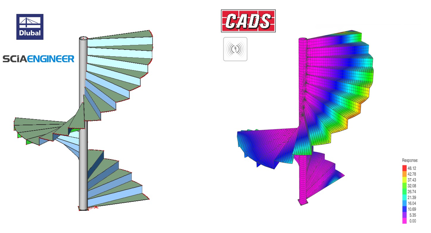 Staircase imported from Dlubal RFEM or SCIA Engineer to CADS Footfall Analysis