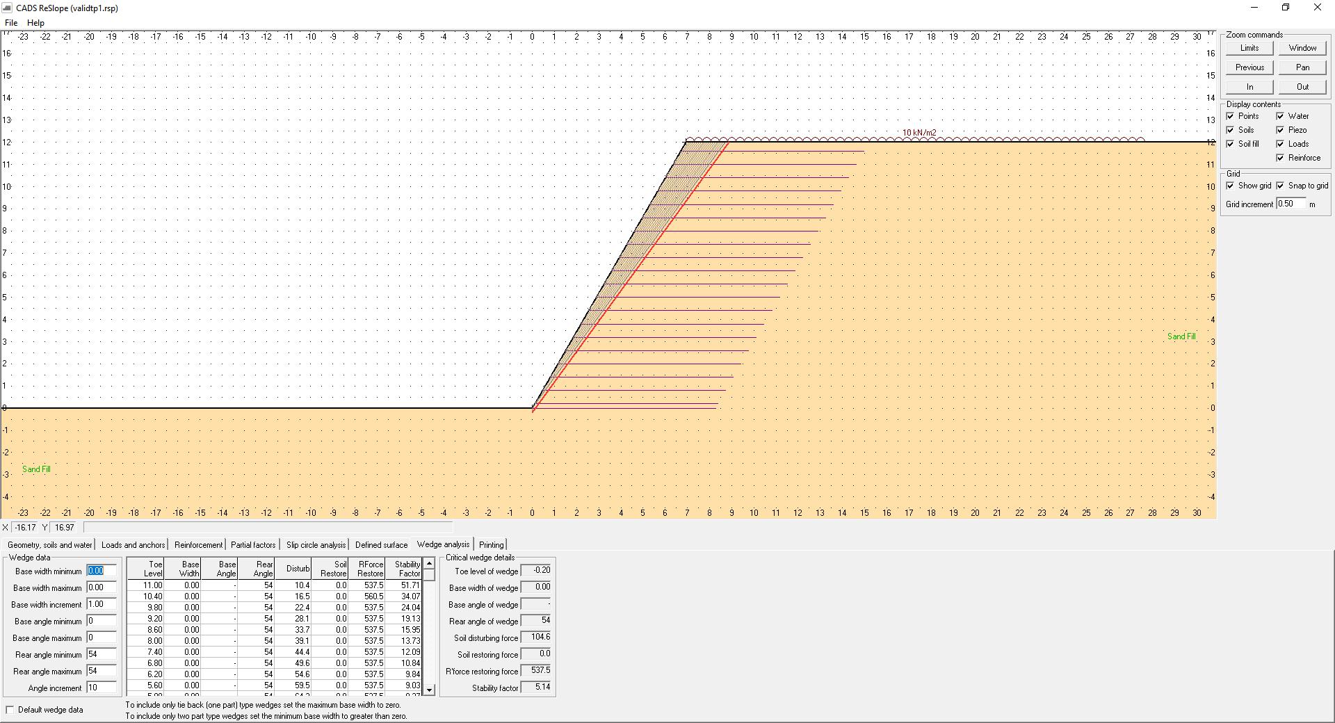Tie back wedge analysis
